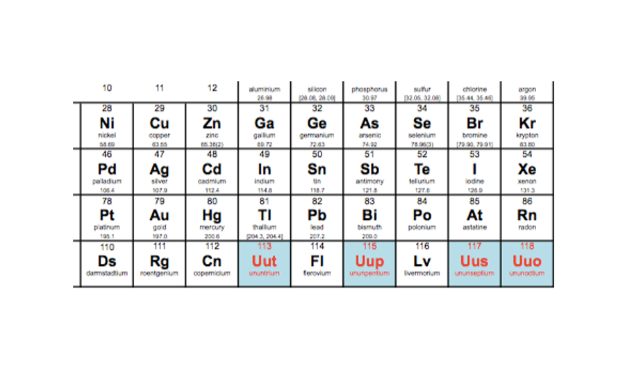 periodic table new elements on the periodic table euchems discovery of 4 new elements - Periodic Table Of Elements Discovery