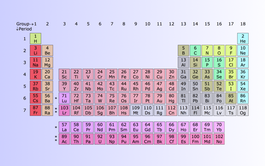 Euchems names for new elements 113 115 117 and 118 now for 117 periodic table