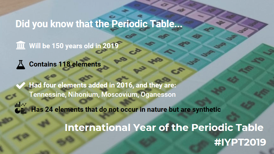 euchems united nations proclaims 2019 as the international year of the periodic table of chemical elements euchems - Periodic Table Of Elements Years